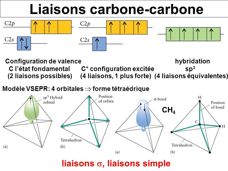 Liaisons carbone-carbone