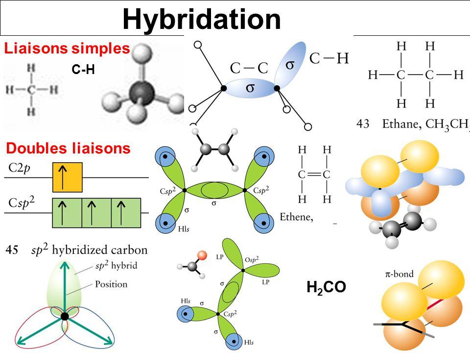 Hybridation Liaisons simples C-H Doubles liaisons H2CO