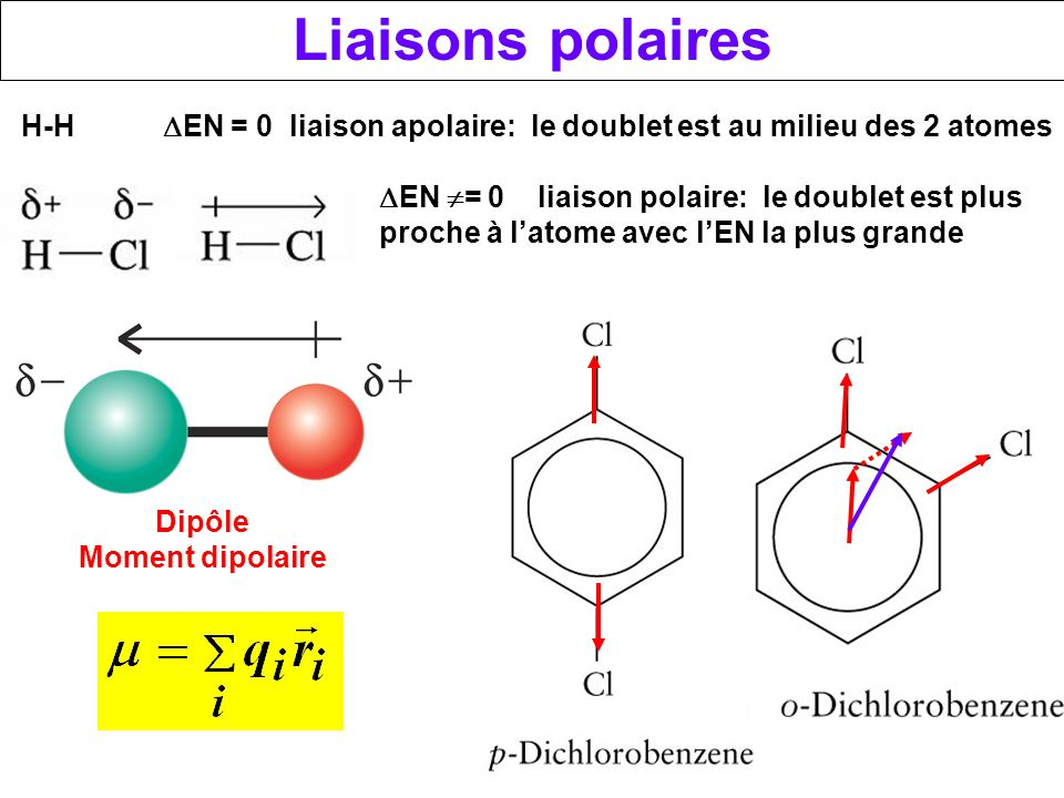 Liaisons polaires H-H DEN = 0 liaison apolaire: le doublet est au milieu des 2 atomes.
