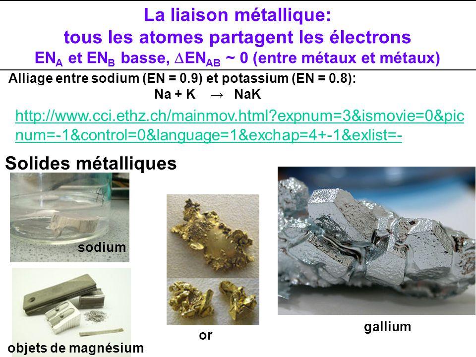La liaison métallique: tous les atomes partagent les électrons
