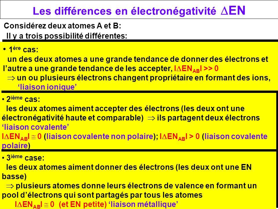Les différences en électronégativité DEN