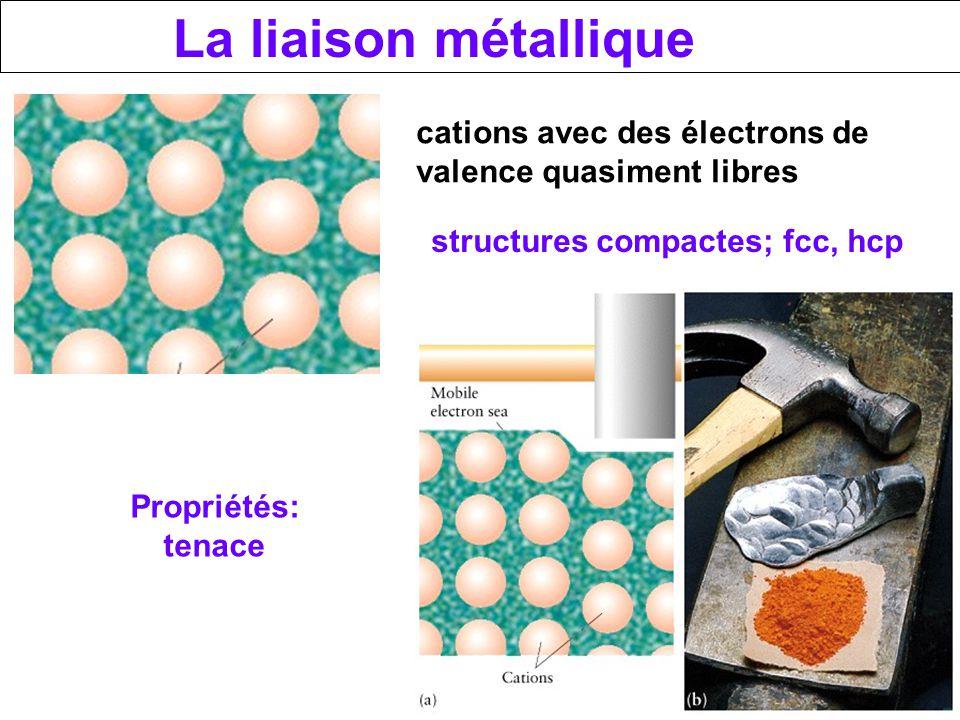 structures compactes; fcc, hcp