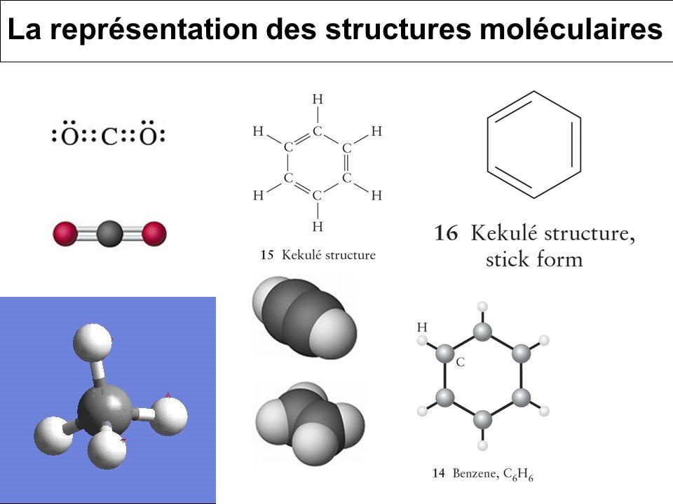 La représentation des structures moléculaires