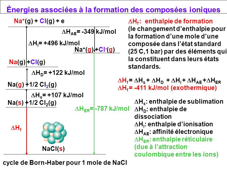 Énergies associées à la formation des composées ioniques