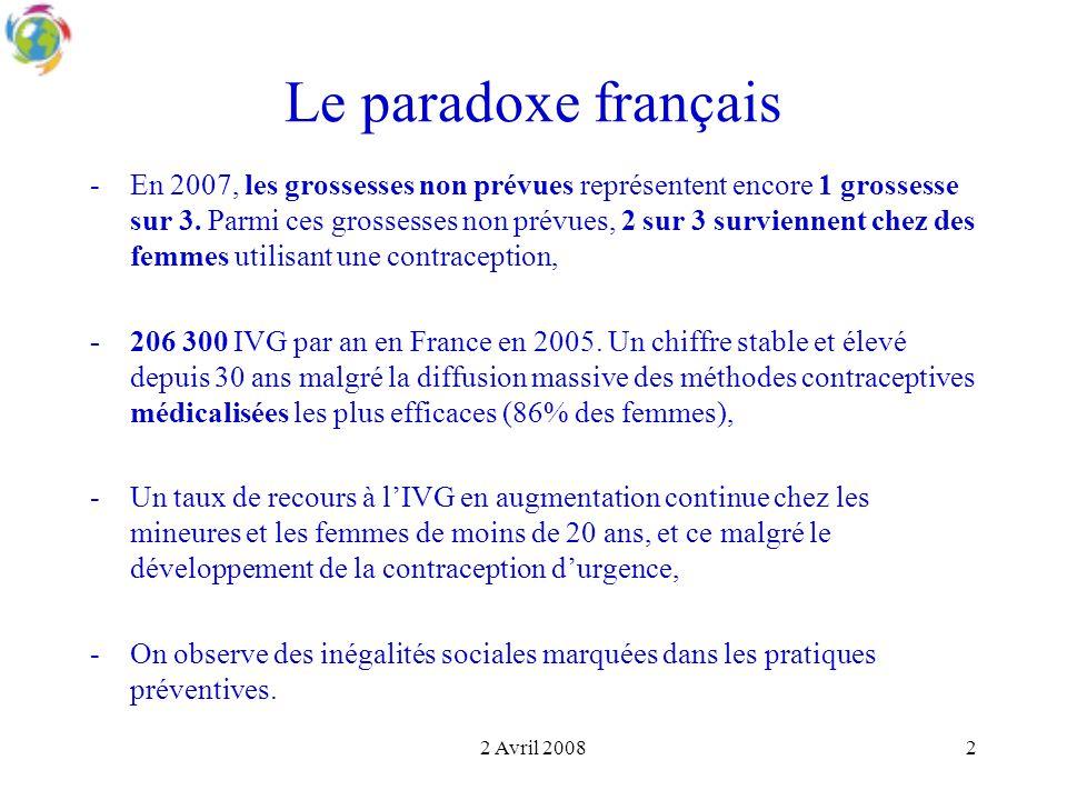 Le paradoxe français