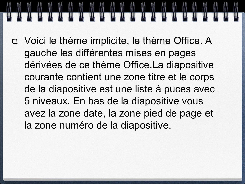 Voici le thème implicite, le thème Office