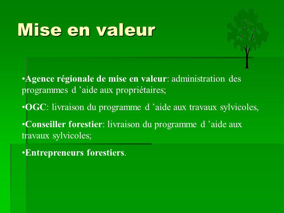 Mise en valeur Agence régionale de mise en valeur: administration des programmes d 'aide aux propriétaires;