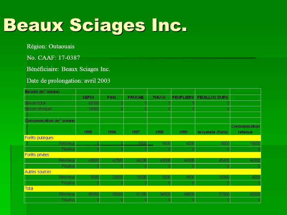 Beaux Sciages Inc. Région: Outaouais No. CAAF: 17-0387