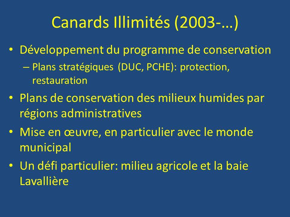 Canards Illimités (2003-…)