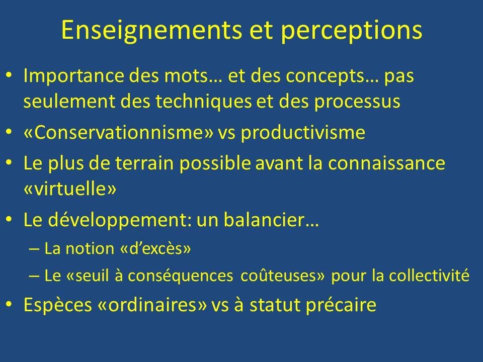 Enseignements et perceptions
