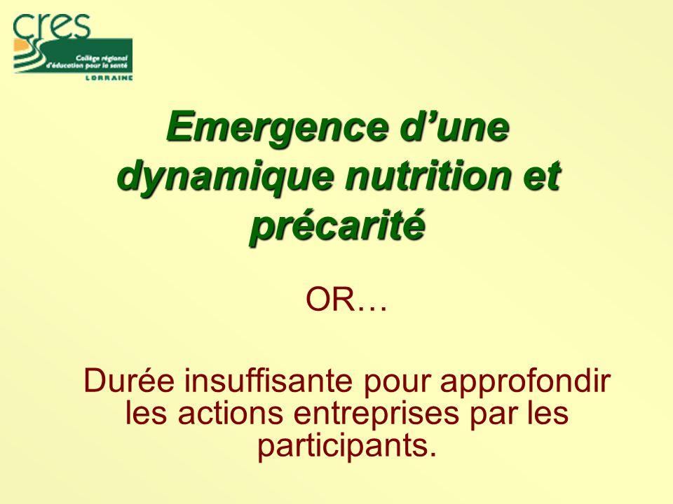 Emergence d'une dynamique nutrition et précarité