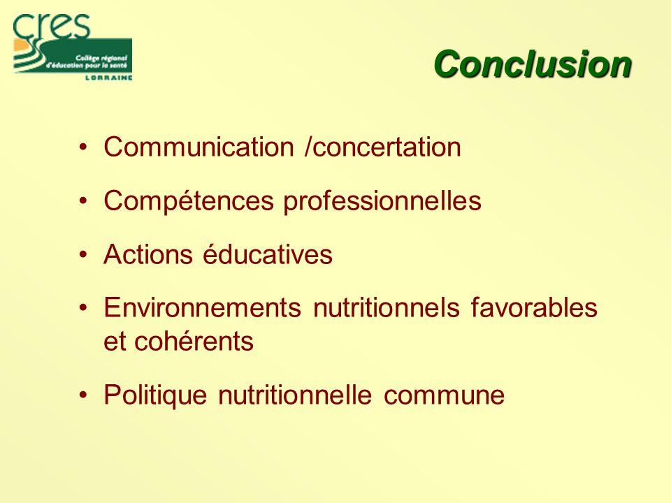 Conclusion Communication /concertation Compétences professionnelles
