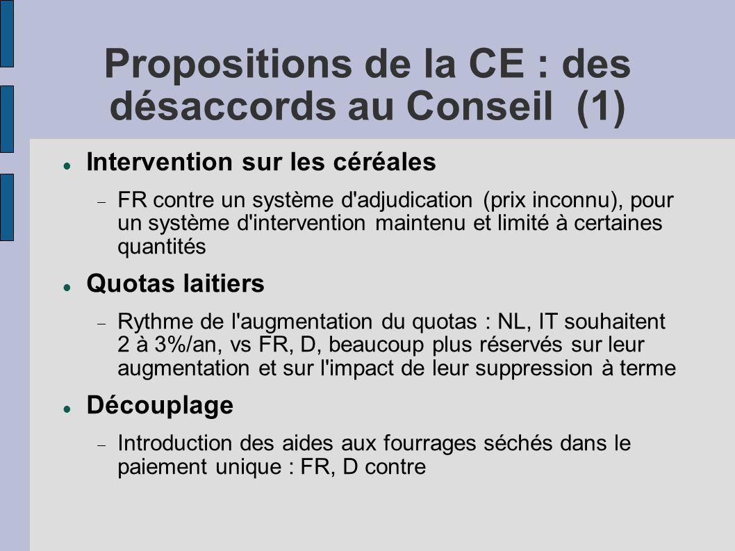 Propositions de la CE : des désaccords au Conseil (1)