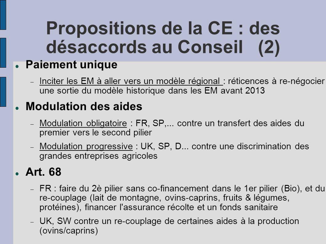 Propositions de la CE : des désaccords au Conseil (2)