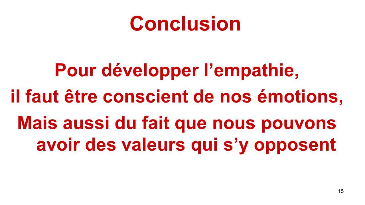Conclusion Pour développer l'empathie,