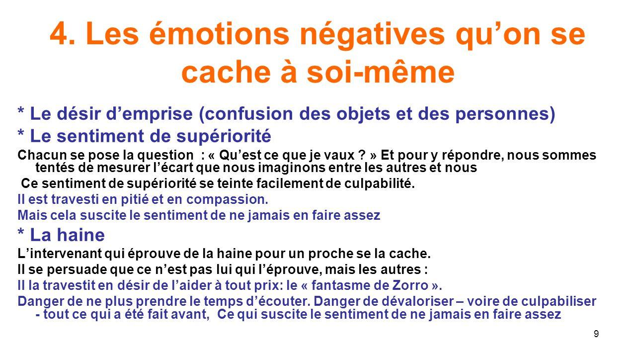 4. Les émotions négatives qu'on se cache à soi-même