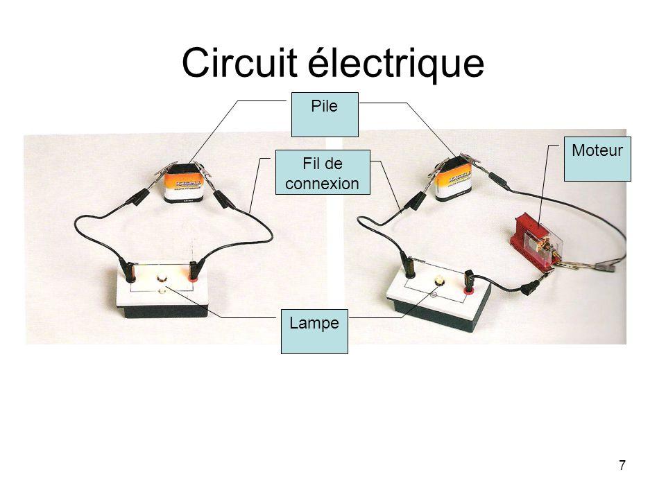 Circuit électrique Pile Moteur Fil de connexion Lampe