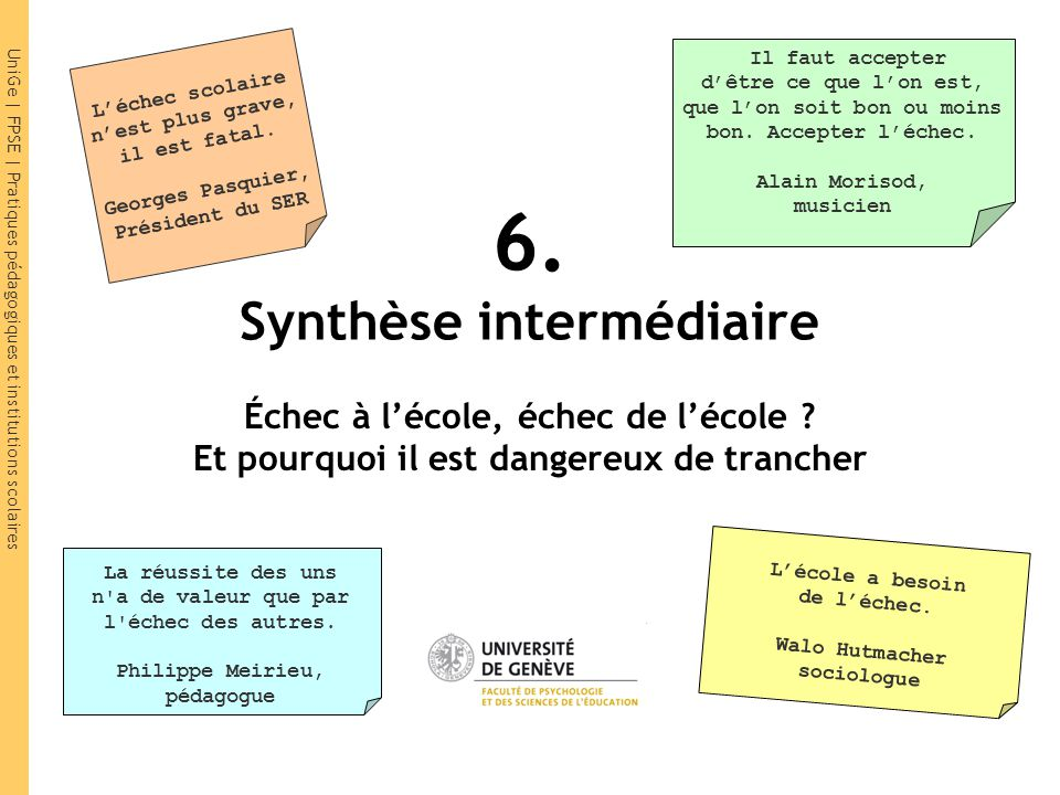 6. Synthèse intermédiaire