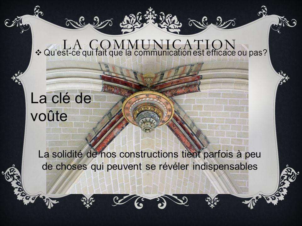 Qu'est-ce qui fait que la communication est efficace ou pas