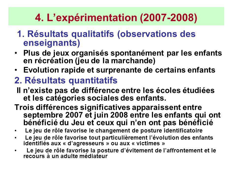 4. L'expérimentation (2007-2008)