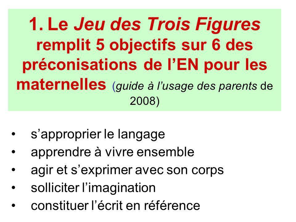 1. Le Jeu des Trois Figures remplit 5 objectifs sur 6 des préconisations de l'EN pour les maternelles (guide à l'usage des parents de 2008)
