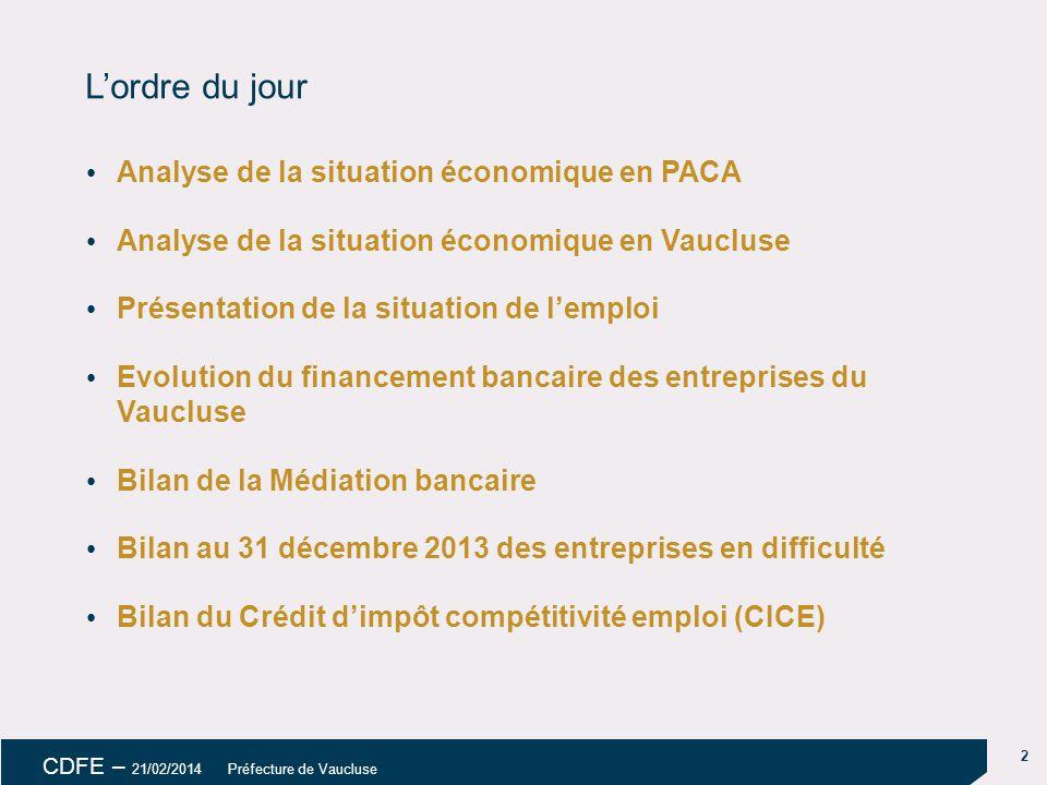 L'ordre du jour Analyse de la situation économique en PACA