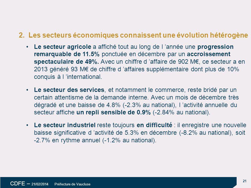2. Les secteurs économiques connaissent une évolution hétérogène