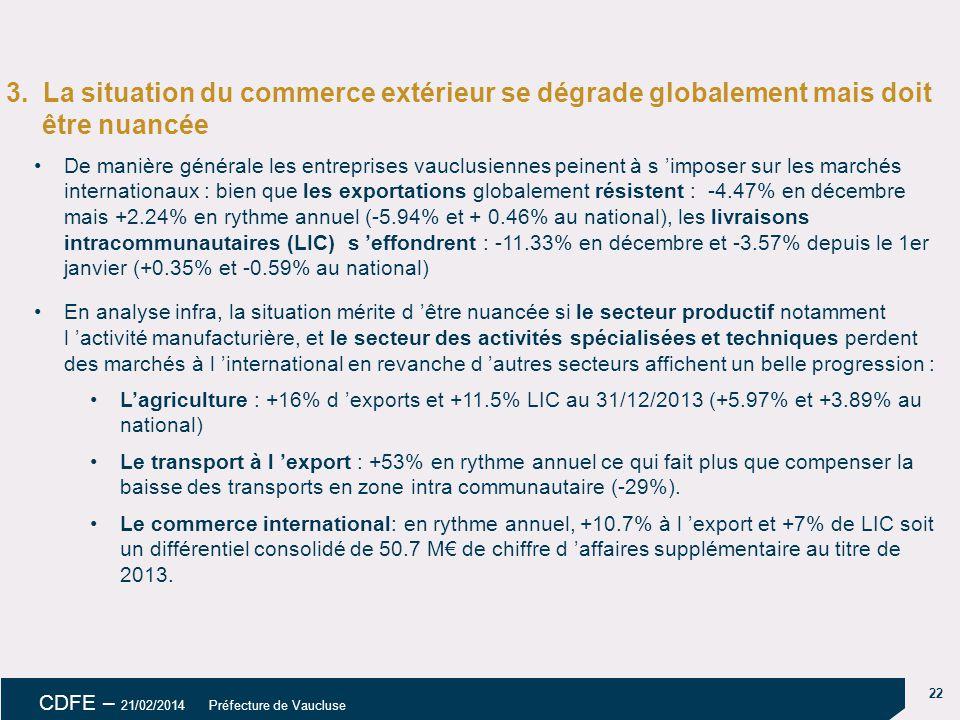 18/04/14 3. La situation du commerce extérieur se dégrade globalement mais doit être nuancée.