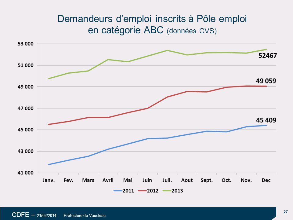 18/04/14 18/04/14. Demandeurs d'emploi inscrits à Pôle emploi en catégorie ABC (données CVS) uu.