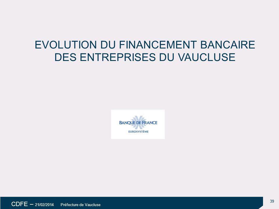 EVOLUTION DU FINANCEMENT BANCAIRE DES ENTREPRISES DU VAUCLUSE