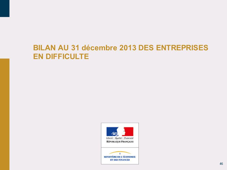 BILAN AU 31 décembre 2013 DES ENTREPRISES EN DIFFICULTE