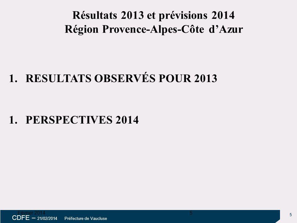 Résultats 2013 et prévisions 2014 Région Provence-Alpes-Côte d'Azur