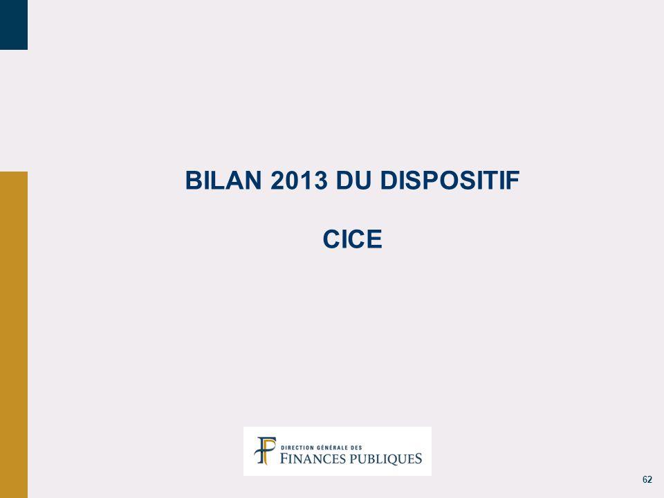 BILAN 2013 DU DISPOSITIF CICE