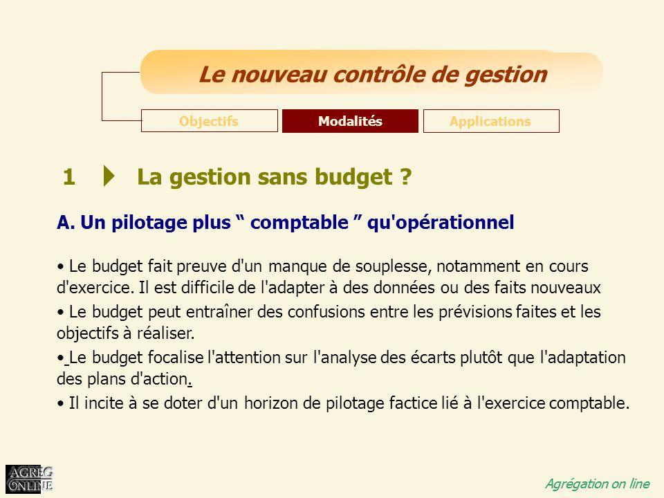 Objectifs Modalités. Applications. 1. La gestion sans budget A. Un pilotage plus comptable qu opérationnel.