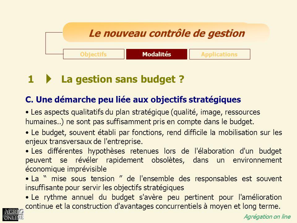 Objectifs Modalités. Applications. 1. La gestion sans budget C. Une démarche peu liée aux objectifs stratégiques.