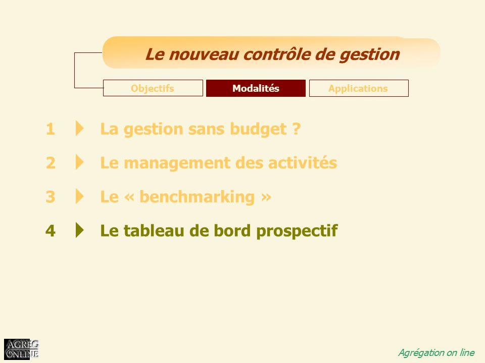 Le management des activités
