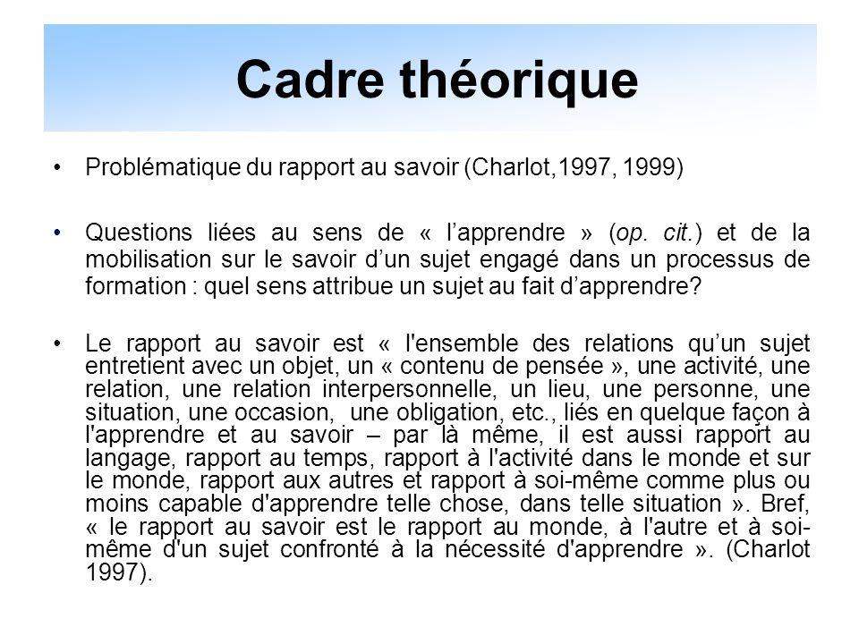 Cadre théorique Problématique du rapport au savoir (Charlot,1997, 1999)
