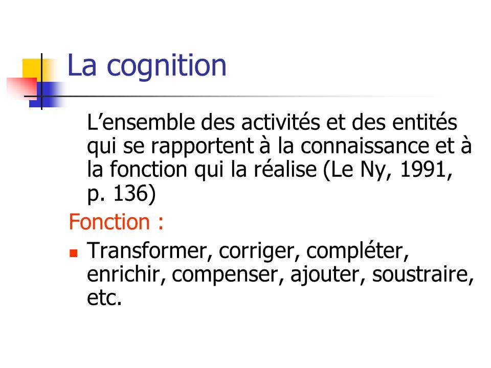 La cognition L'ensemble des activités et des entités qui se rapportent à la connaissance et à la fonction qui la réalise (Le Ny, 1991, p. 136)