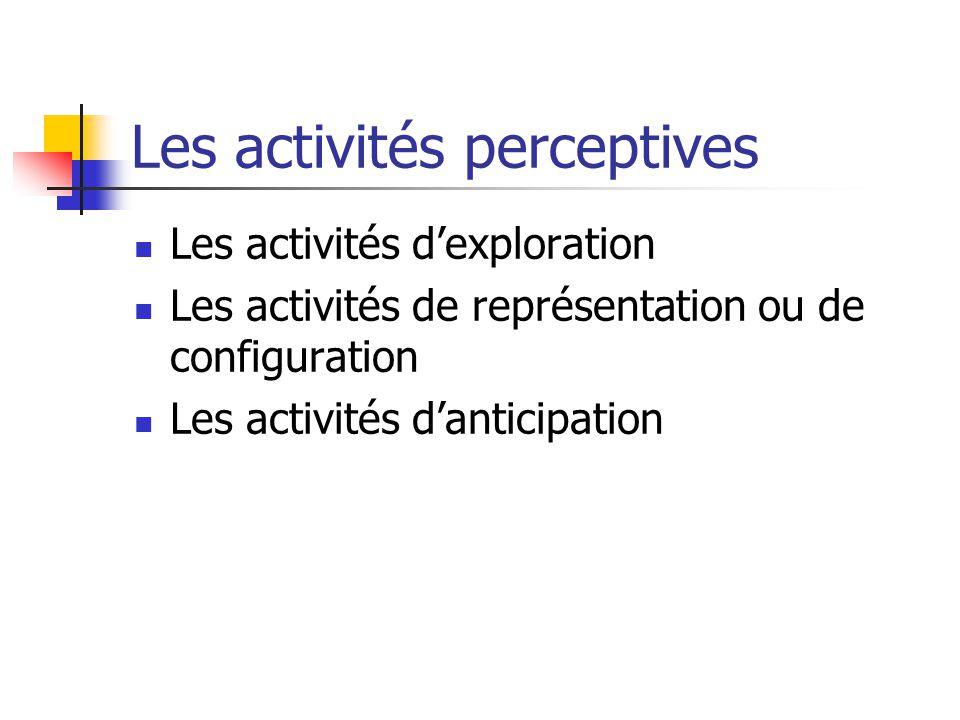 Les activités perceptives