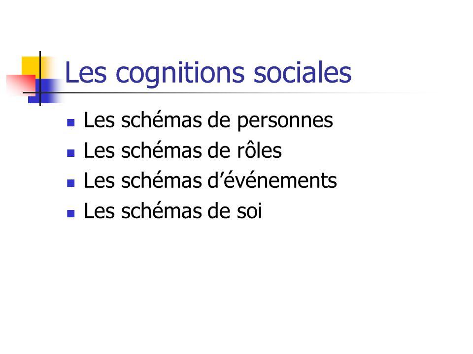 Les cognitions sociales