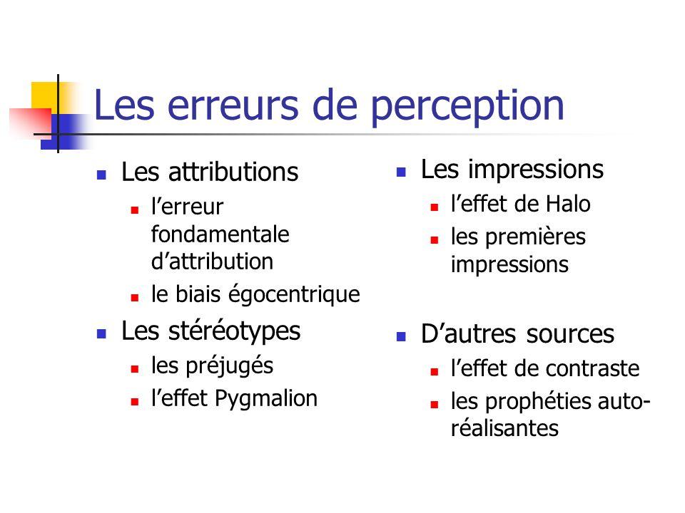Les erreurs de perception
