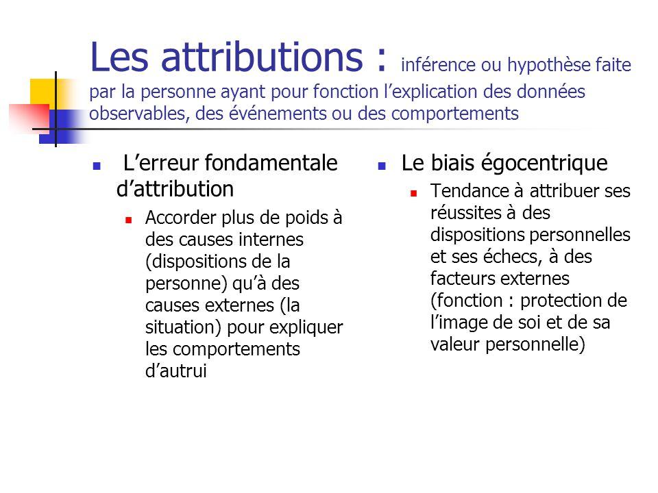 Les attributions : inférence ou hypothèse faite par la personne ayant pour fonction l'explication des données observables, des événements ou des comportements