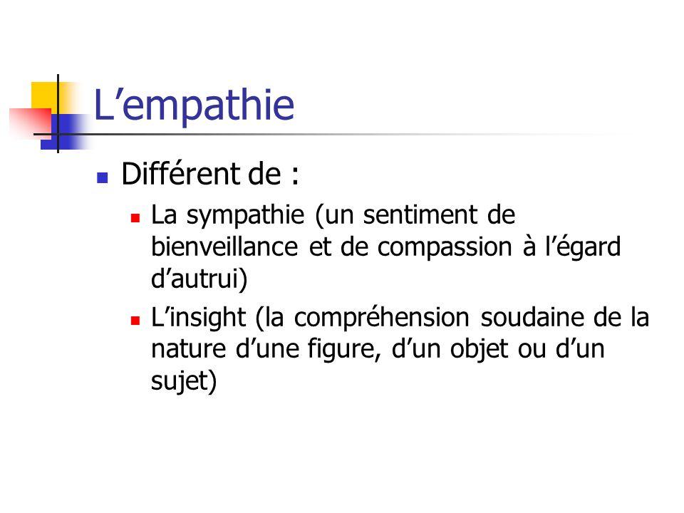 L'empathie Différent de :