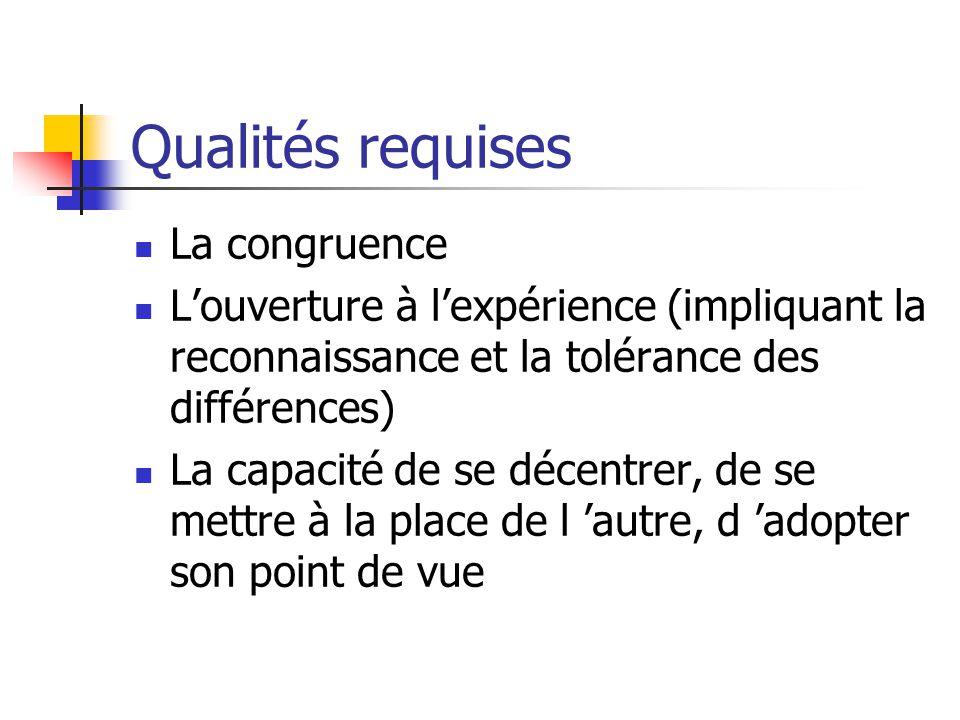 Qualités requises La congruence