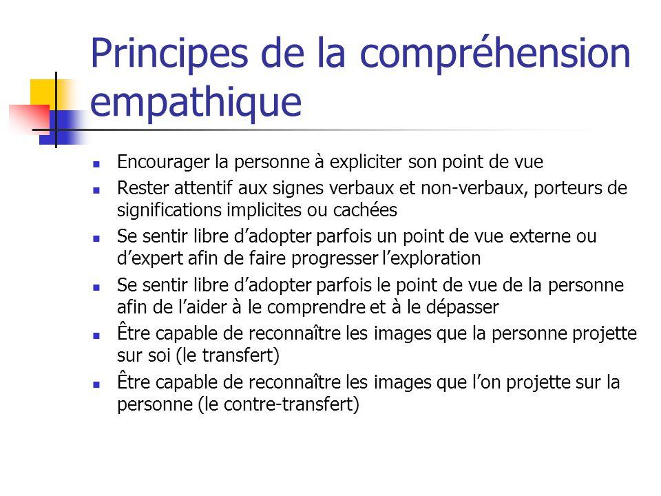 Principes de la compréhension empathique