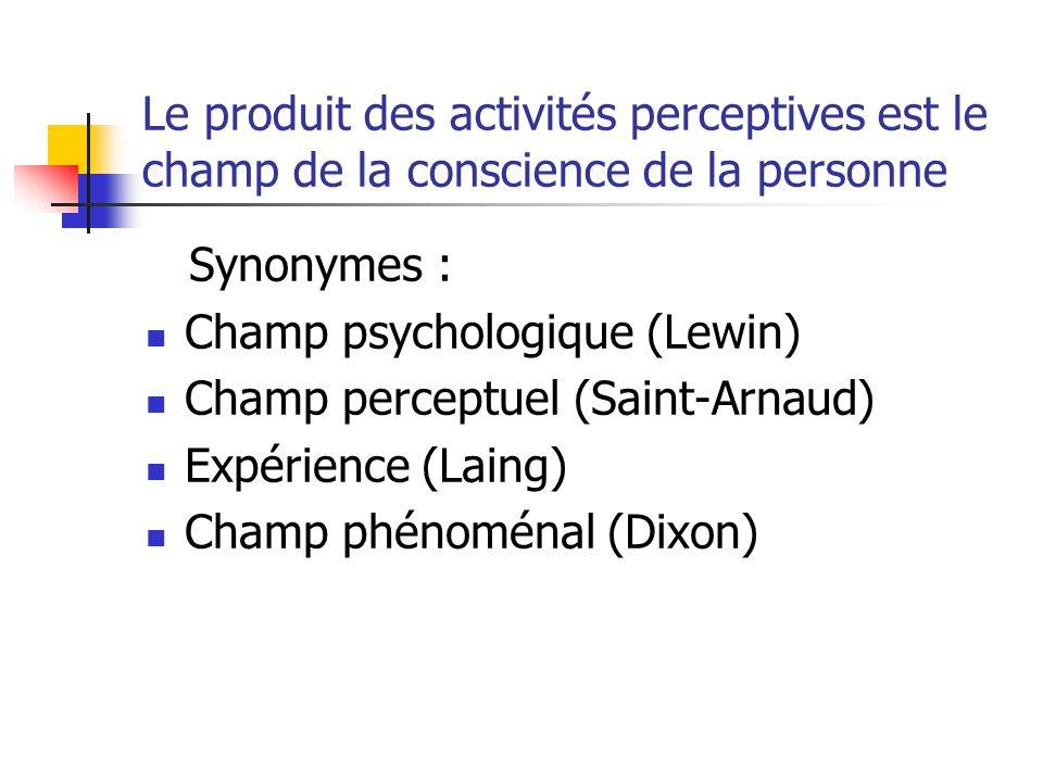Le produit des activités perceptives est le champ de la conscience de la personne