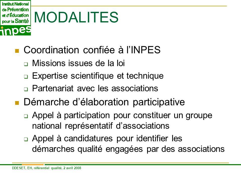 MODALITES Coordination confiée à l'INPES