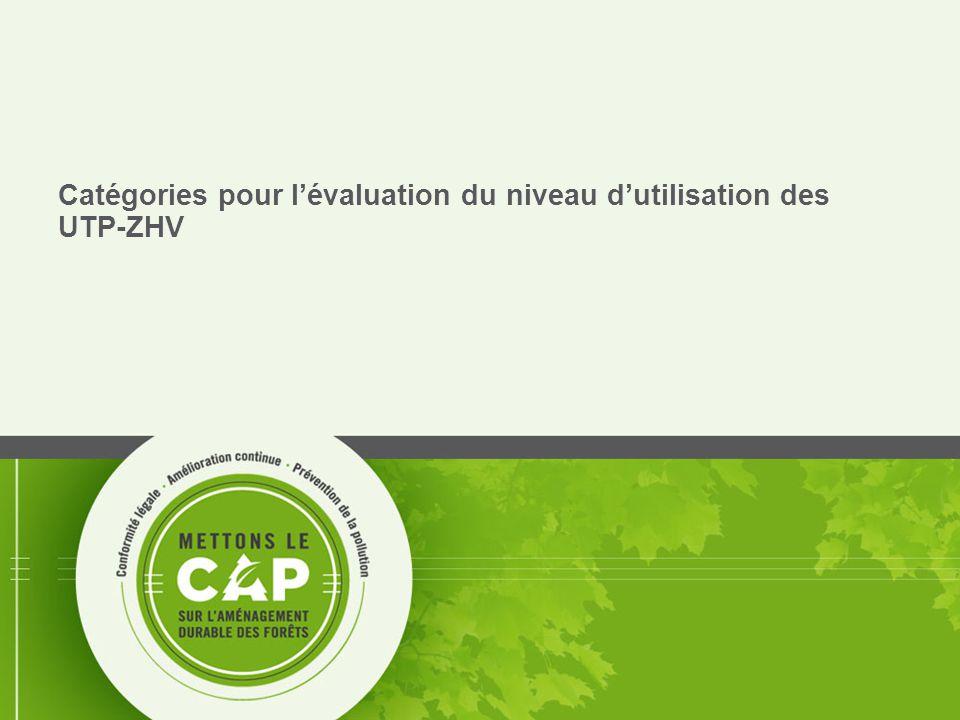 Catégories pour l'évaluation du niveau d'utilisation des UTP-ZHV