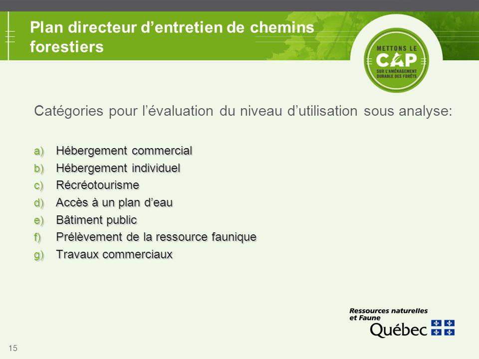 Plan directeur d'entretien de chemins forestiers