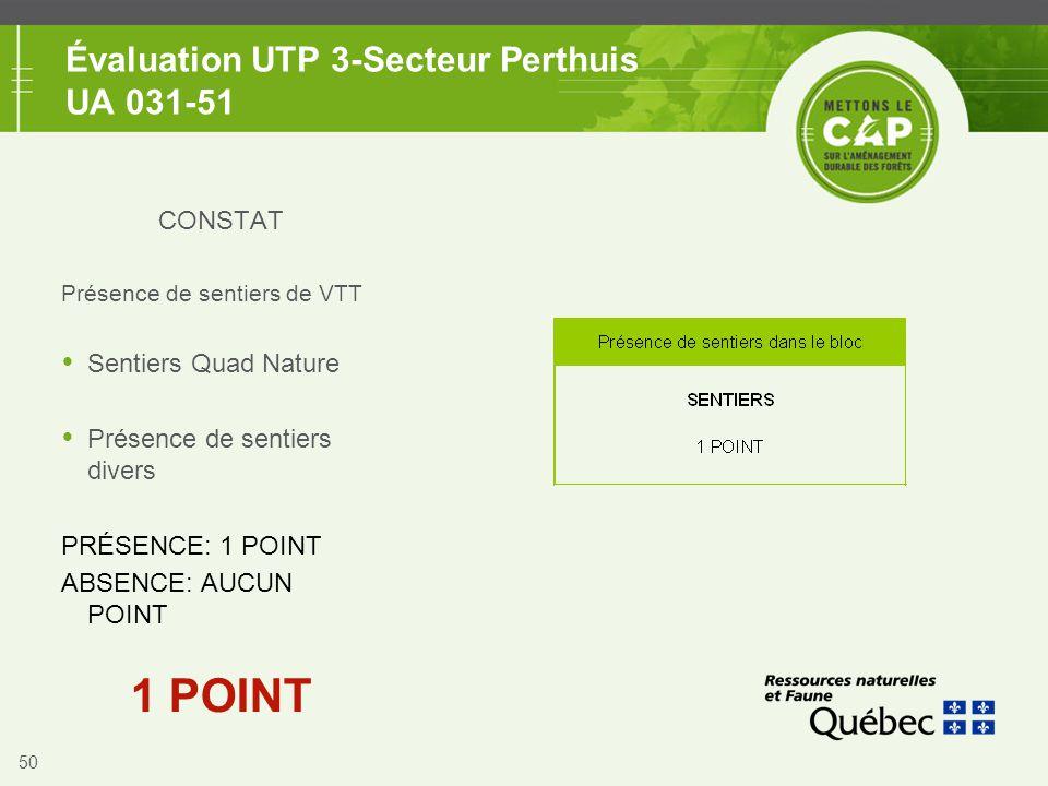 Évaluation UTP 3-Secteur Perthuis UA 031-51